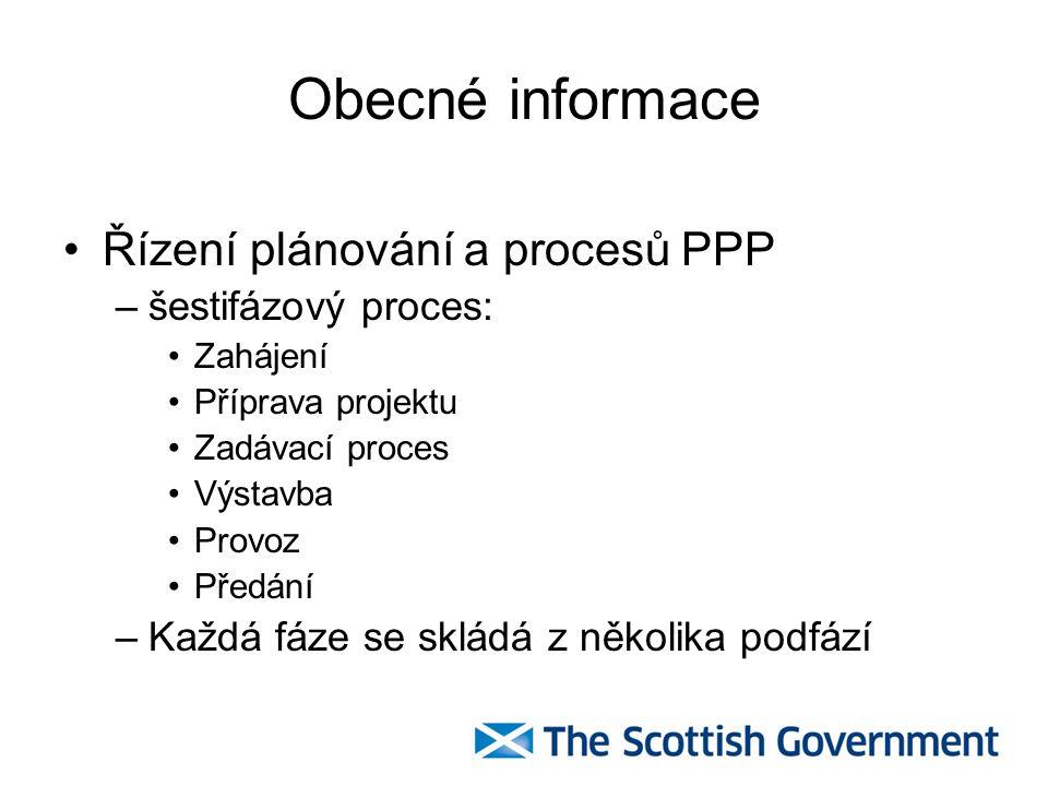 Obecné informace Proces PPP –Náročný na zdroje (na všech úrovních) –Náročný na vstupy na samém začátku –Dlouhodobé následky Zodpovědné orgány potřebují efektivní způsob sledování průběhu projektů a monitorování rizik.