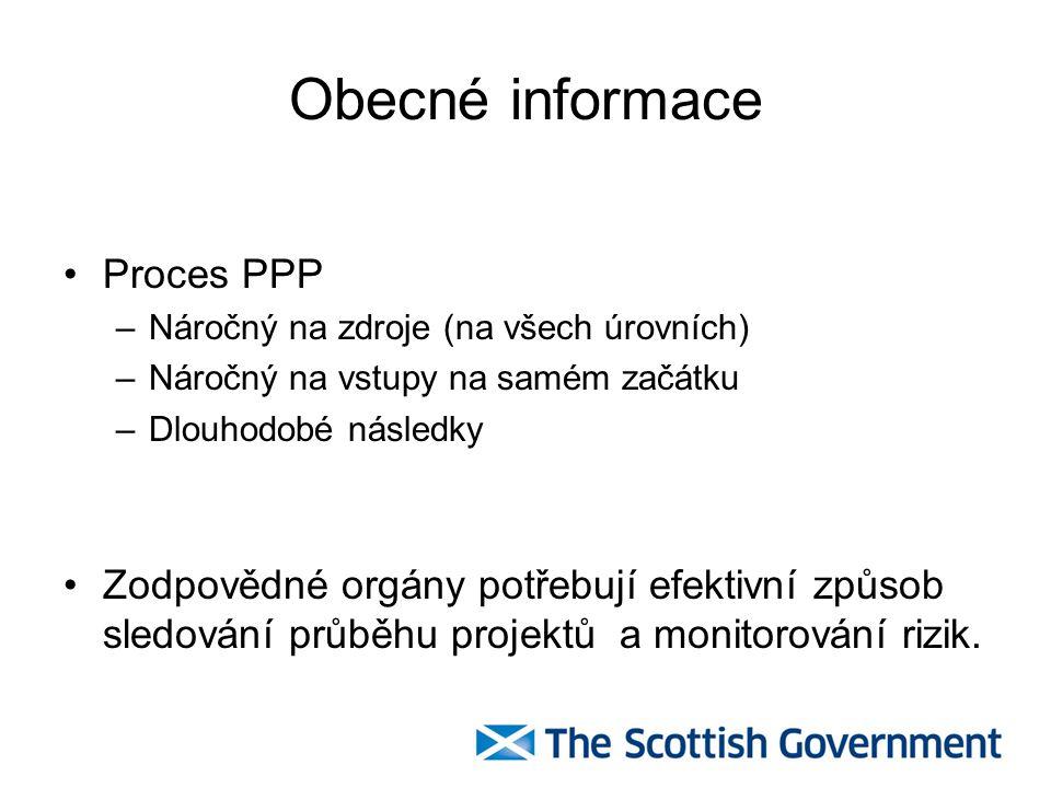 Přístup stage-gate - principy Nástroj pro sebehodnocení Odborné nezávislé hodnocení Kontrola investic centrální vlády –Povinné pro skotská ministerstva & vládní úřady & projekty PPP, které získaly finanční prostředky od vlády nebo které vyžadují souhlas vlády.