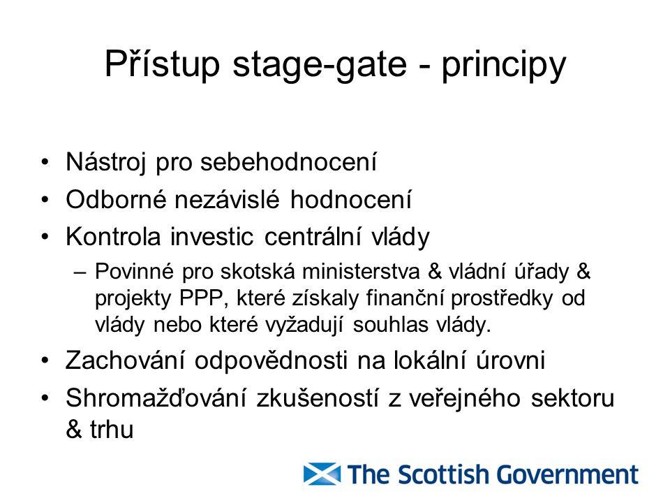Přístup stage-gate: Účel Stanovení jasných a transparentních kritérií pro hodnocení projektů Audity v klíčových fázích Konzistentnost hodnocení/kontroly Ujištění pro sponzory z veřejného sektoru Ujištění pro trh: minimální standardy Vytváření nejlepší praxe Sdílení ponaučení Zajištění kvality