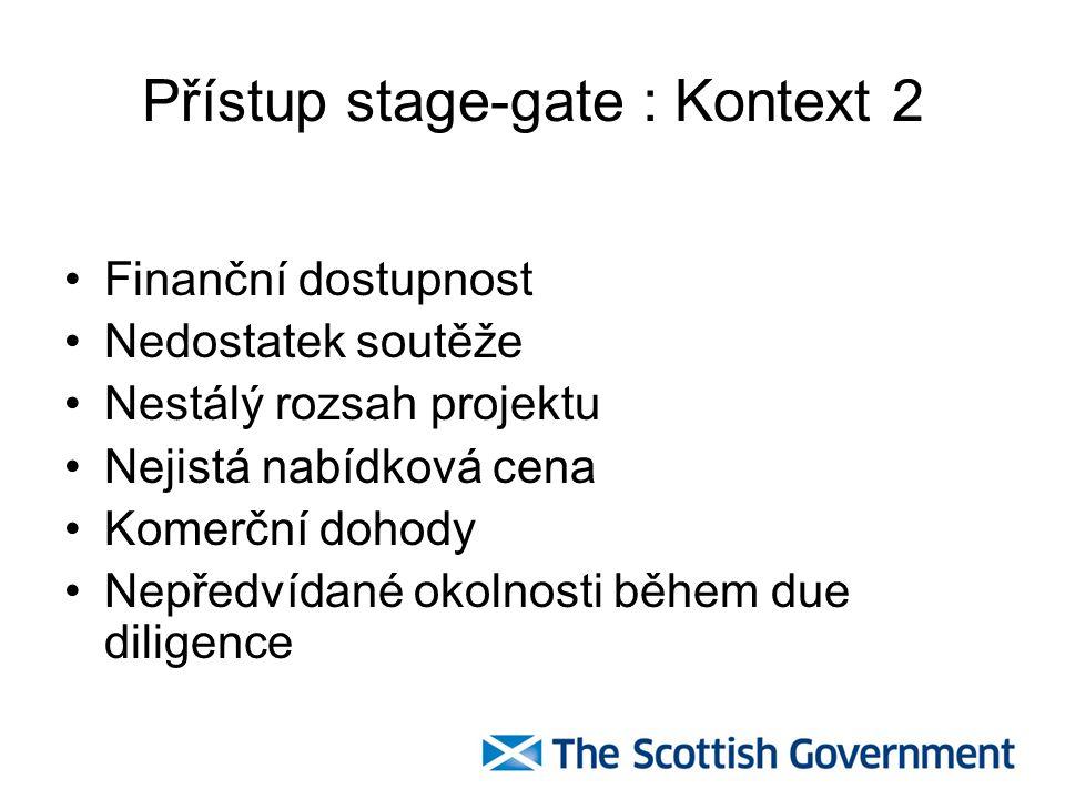 Přístup stage-gate : Kontext 2 Finanční dostupnost Nedostatek soutěže Nestálý rozsah projektu Nejistá nabídková cena Komerční dohody Nepředvídané okolnosti během due diligence