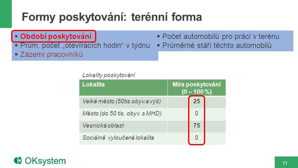 Formy poskytování: terénní forma 11  Období poskytování  Prům.
