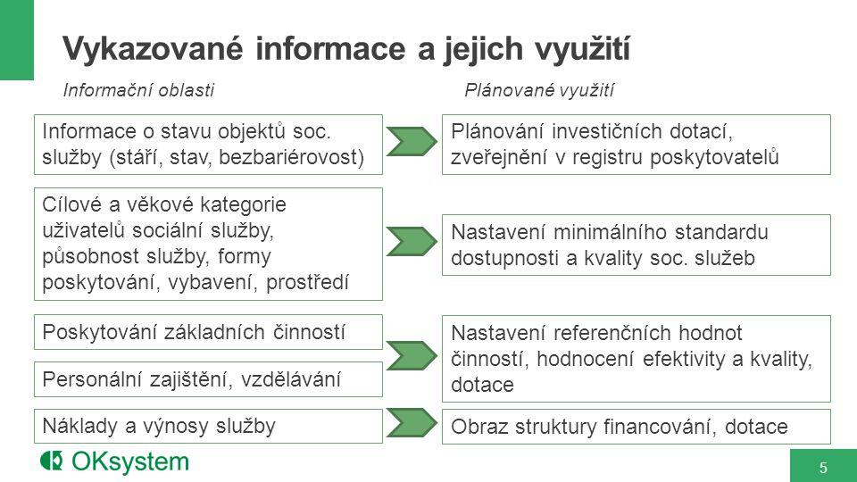 Vykazované informace a jejich využití 5 Informační oblastiPlánované využití Informace o stavu objektů soc.