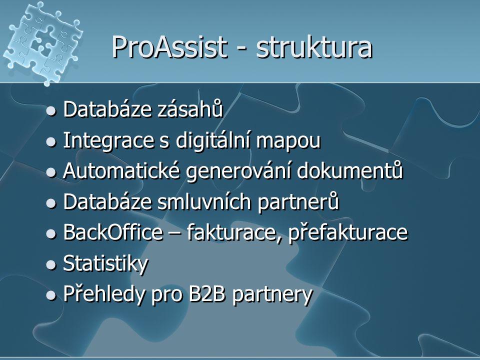 ProAssist - struktura Databáze zásahů Integrace s digitální mapou Automatické generování dokumentů Databáze smluvních partnerů BackOffice – fakturace, přefakturace Statistiky Přehledy pro B2B partnery Databáze zásahů Integrace s digitální mapou Automatické generování dokumentů Databáze smluvních partnerů BackOffice – fakturace, přefakturace Statistiky Přehledy pro B2B partnery