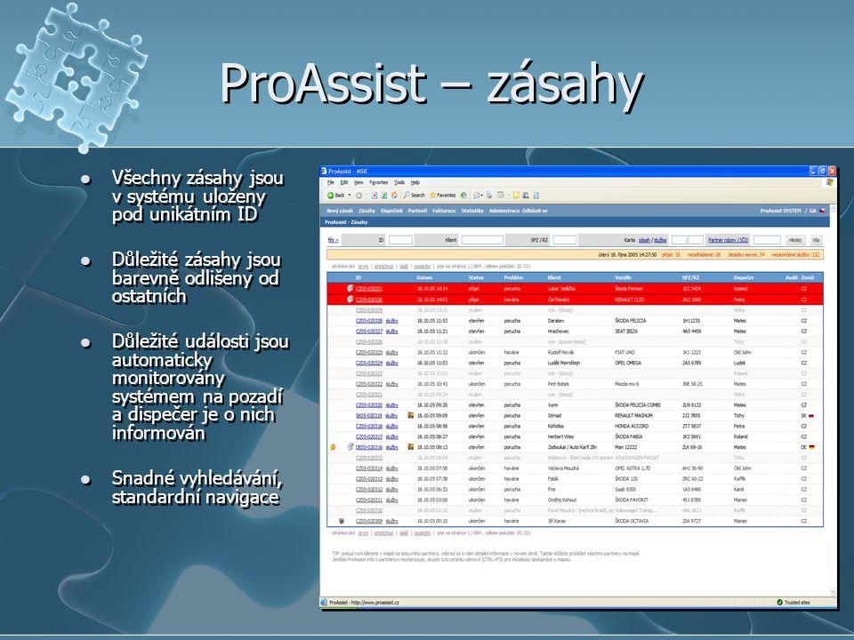 ProAssist – zásahy Všechny zásahy jsou v systému uloženy pod unikátním ID Důležité zásahy jsou barevně odlišeny od ostatních Důležité události jsou automaticky monitorovány systémem na pozadí a dispečer je o nich informován Snadné vyhledávání, standardní navigace Všechny zásahy jsou v systému uloženy pod unikátním ID Důležité zásahy jsou barevně odlišeny od ostatních Důležité události jsou automaticky monitorovány systémem na pozadí a dispečer je o nich informován Snadné vyhledávání, standardní navigace