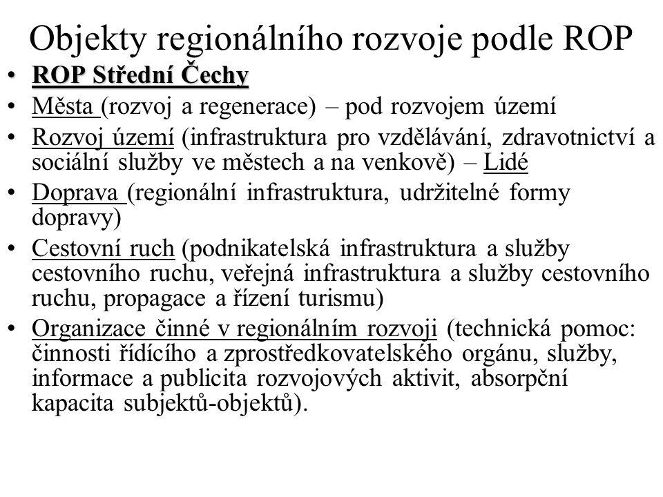 Objekty regionálního rozvoje podle ROP ROP Střední ČechyROP Střední Čechy Města (rozvoj a regenerace) – pod rozvojem území Rozvoj území (infrastruktura pro vzdělávání, zdravotnictví a sociální služby ve městech a na venkově) – Lidé Doprava (regionální infrastruktura, udržitelné formy dopravy) Cestovní ruch (podnikatelská infrastruktura a služby cestovního ruchu, veřejná infrastruktura a služby cestovního ruchu, propagace a řízení turismu) Organizace činné v regionálním rozvoji (technická pomoc: činnosti řídícího a zprostředkovatelského orgánu, služby, informace a publicita rozvojových aktivit, absorpční kapacita subjektů-objektů).