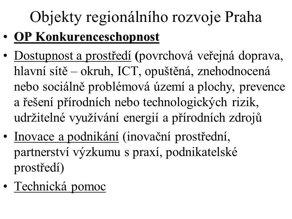 Objekty regionálního rozvoje Praha OP KonkurenceschopnostOP Konkurenceschopnost Dostupnost a prostředí (povrchová veřejná doprava, hlavní sítě – okruh, ICT, opuštěná, znehodnocená nebo sociálně problémová území a plochy, prevence a řešení přírodních nebo technologických rizik, udržitelné využívání energií a přírodních zdrojů Inovace a podnikání (inovační prostřední, partnerství výzkumu s praxí, podnikatelské prostředí) Technická pomoc