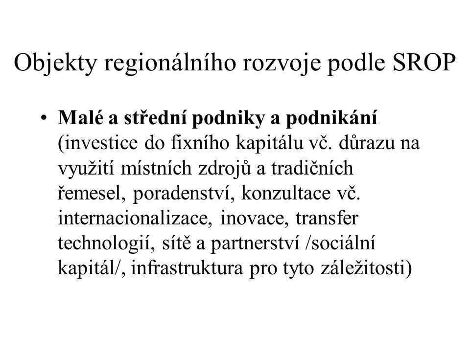 Objekty regionálního rozvoje podle SROP Malé a střední podniky a podnikání (investice do fixního kapitálu vč.