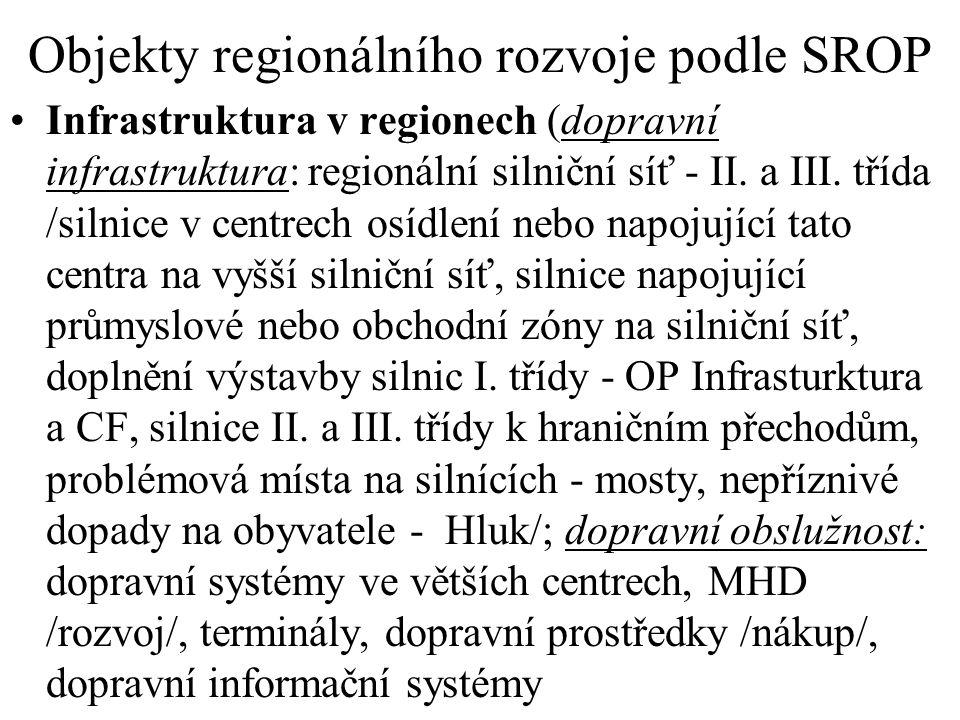 Objekty regionálního rozvoje podle SROP Infrastruktura v regionech (dopravní infrastruktura: regionální silniční síť - II.