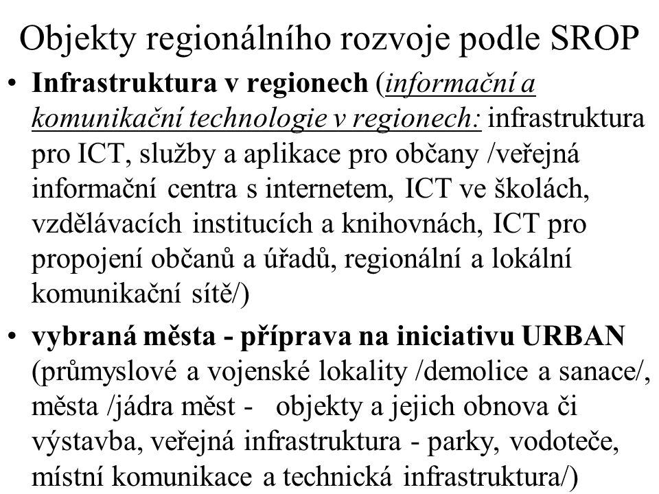 Objekty regionálního rozvoje podle SROP Infrastruktura v regionech (informační a komunikační technologie v regionech: infrastruktura pro ICT, služby a aplikace pro občany /veřejná informační centra s internetem, ICT ve školách, vzdělávacích institucích a knihovnách, ICT pro propojení občanů a úřadů, regionální a lokální komunikační sítě/) vybraná města - příprava na iniciativu URBAN (průmyslové a vojenské lokality /demolice a sanace/, města /jádra měst - objekty a jejich obnova či výstavba, veřejná infrastruktura - parky, vodoteče, místní komunikace a technická infrastruktura/)