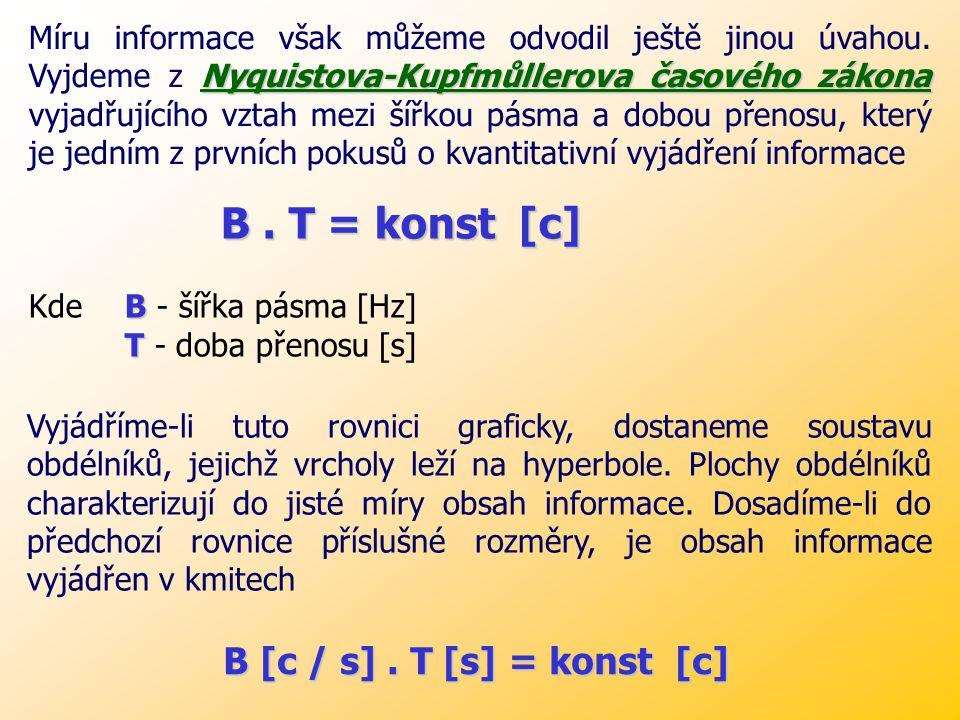 Příklad: Zkoumejte množství informace jednoho znaku s uvažováním pravděpodobnostního výskytu znaků v daném jazyce. mezeraaá …... z z 0,166 0,054 0,022