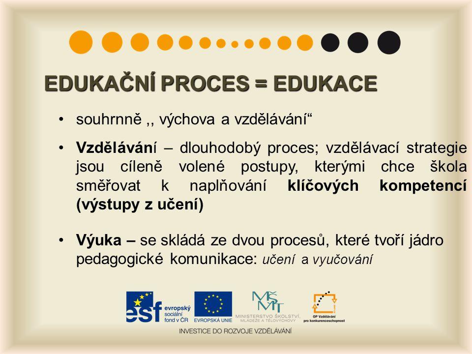 """EDUKAČNÍ PROCES = EDUKACE souhrnně,, výchova a vzdělávání"""" Vzdělávání – dlouhodobý proces; vzdělávací strategie jsou cíleně volené postupy, kterými ch"""