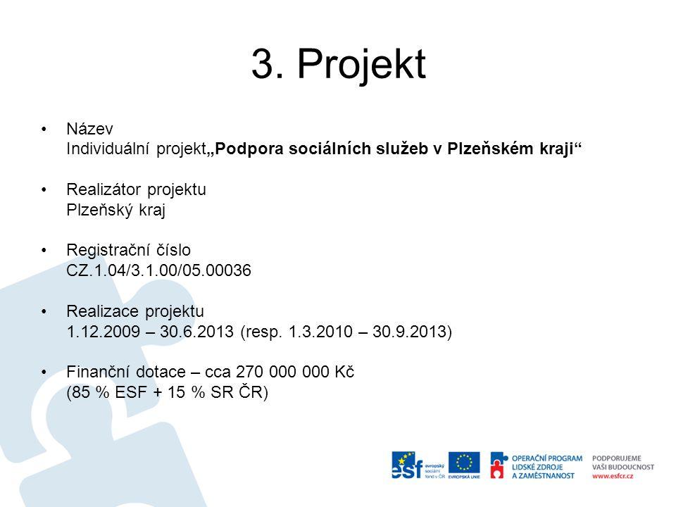 """3. Projekt Název Individuální projekt""""Podpora sociálních služeb v Plzeňském kraji"""" Realizátor projektu Plzeňský kraj Registrační číslo CZ.1.04/3.1.00/"""