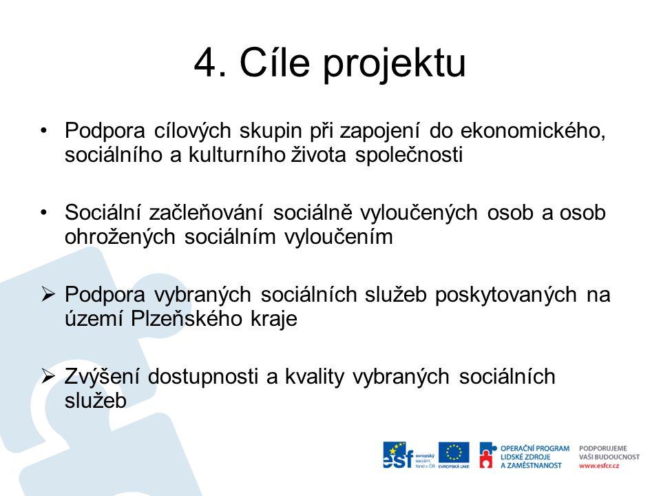 4. Cíle projektu Podpora cílových skupin při zapojení do ekonomického, sociálního a kulturního života společnosti Sociální začleňování sociálně vylouč