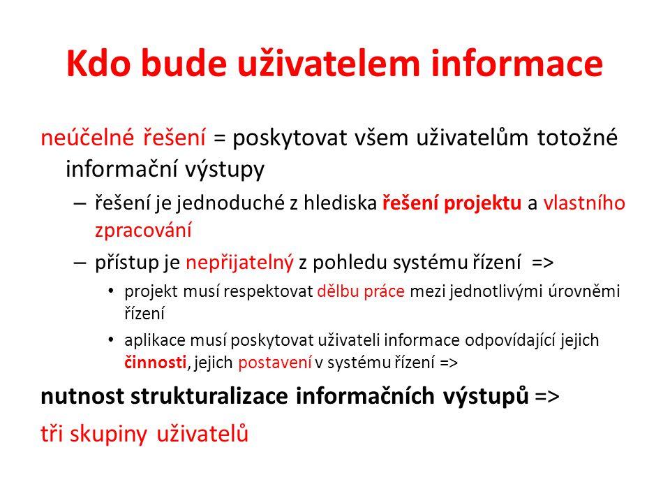 Kdo bude uživatelem informace neúčelné řešení = poskytovat všem uživatelům totožné informační výstupy – řešení je jednoduché z hlediska řešení projektu a vlastního zpracování – přístup je nepřijatelný z pohledu systému řízení => projekt musí respektovat dělbu práce mezi jednotlivými úrovněmi řízení aplikace musí poskytovat uživateli informace odpovídající jejich činnosti, jejich postavení v systému řízení => nutnost strukturalizace informačních výstupů => tři skupiny uživatelů