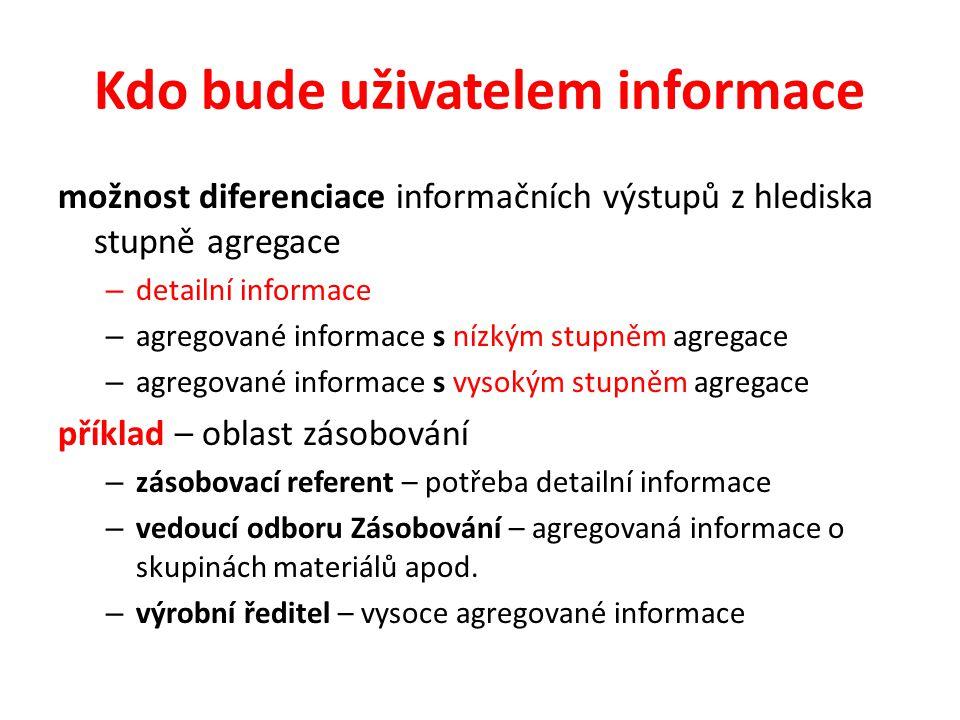 Kdo bude uživatelem informace možnost diferenciace informačních výstupů z hlediska stupně agregace – detailní informace – agregované informace s nízkým stupněm agregace – agregované informace s vysokým stupněm agregace příklad – oblast zásobování – zásobovací referent – potřeba detailní informace – vedoucí odboru Zásobování – agregovaná informace o skupinách materiálů apod.