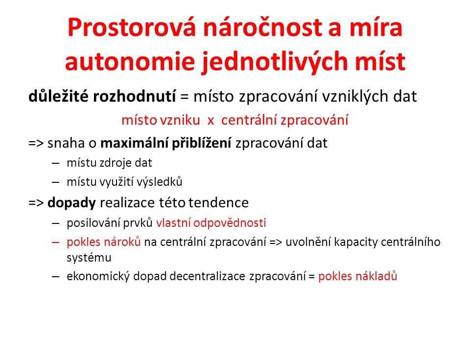 Prostorová náročnost a míra autonomie jednotlivých míst důležité rozhodnutí = místo zpracování vzniklých dat místo vzniku x centrální zpracování => snaha o maximální přiblížení zpracování dat – místu zdroje dat – místu využití výsledků => dopady realizace této tendence – posilování prvků vlastní odpovědnosti – pokles nároků na centrální zpracování => uvolnění kapacity centrálního systému – ekonomický dopad decentralizace zpracování = pokles nákladů