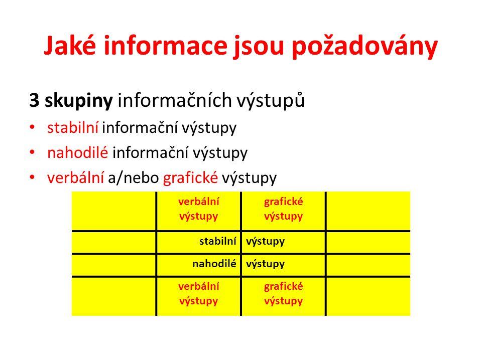 Stabilní informační výstupy základní vlastnosti – stabilita z hlediska struktury – stabilita z hlediska zdrojů – zpracování pevně daným algoritmem obsahově se mohou lišit => členění – výstupy tvořené uspořádaným přehledem všech dat ze zpracovávané datové základny – výstupy obsahující uspořádaný přehled vybraných dat důležitá vlastnost = většinou nepožadují okamžitou dobu odezvy
