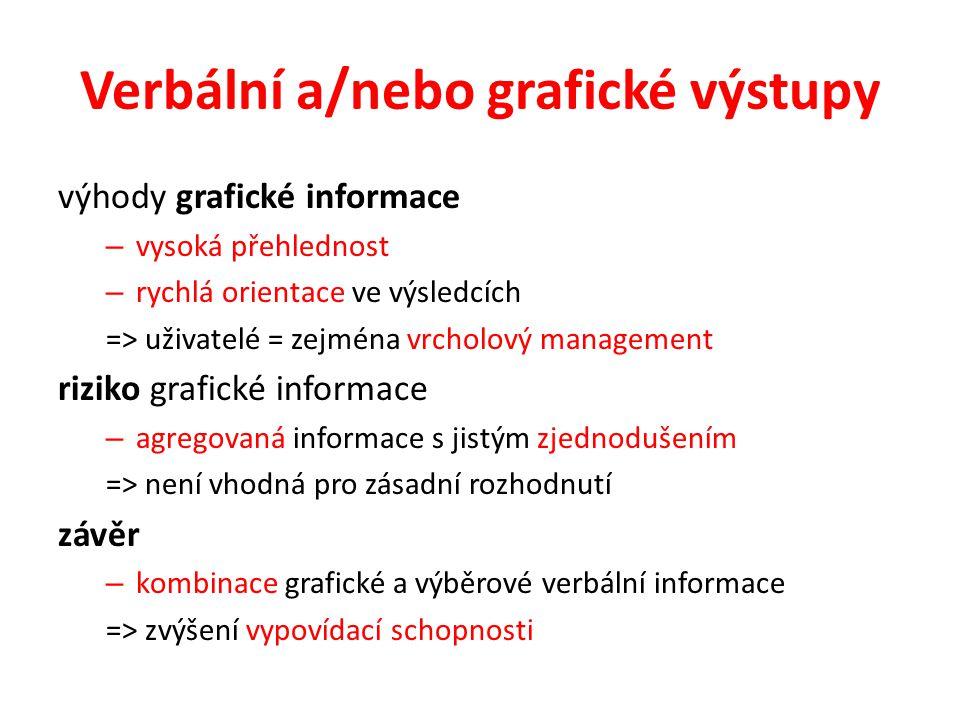 Verbální a/nebo grafické výstupy výhody grafické informace – vysoká přehlednost – rychlá orientace ve výsledcích => uživatelé = zejména vrcholový management riziko grafické informace – agregovaná informace s jistým zjednodušením => není vhodná pro zásadní rozhodnutí závěr – kombinace grafické a výběrové verbální informace => zvýšení vypovídací schopnosti