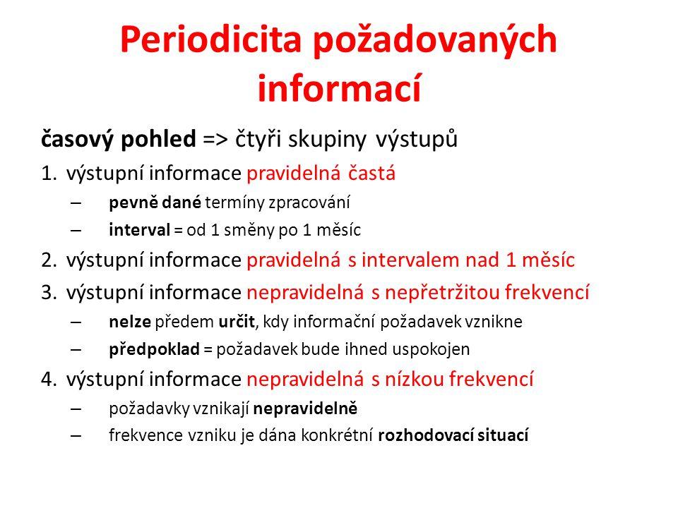 Periodicita požadovaných informací časový pohled => čtyři skupiny výstupů 1.výstupní informace pravidelná častá – pevně dané termíny zpracování – interval = od 1 směny po 1 měsíc 2.výstupní informace pravidelná s intervalem nad 1 měsíc 3.výstupní informace nepravidelná s nepřetržitou frekvencí – nelze předem určit, kdy informační požadavek vznikne – předpoklad = požadavek bude ihned uspokojen 4.výstupní informace nepravidelná s nízkou frekvencí – požadavky vznikají nepravidelně – frekvence vzniku je dána konkrétní rozhodovací situací