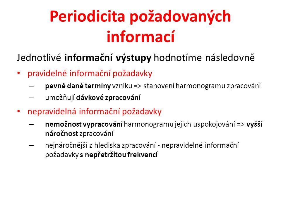 Periodicita požadovaných informací – předpoklad požadavků s nepřetržitou frekvencí = okamžité uspokojování => dvě podmínky nutnost interaktivního zpracování musí být k dispozici celá datová základna nepravidelná informační požadavky s nízkou frekvencí – řešení předem zpracovanými algoritmy – předem nelze postihnout všechny budoucí možnosti => zpravidla se nepožaduje okamžitá doba odezvy => programy jsou řešeny jako otevřené => jsou dořešeny na základě konkrétního požadavku uživatele