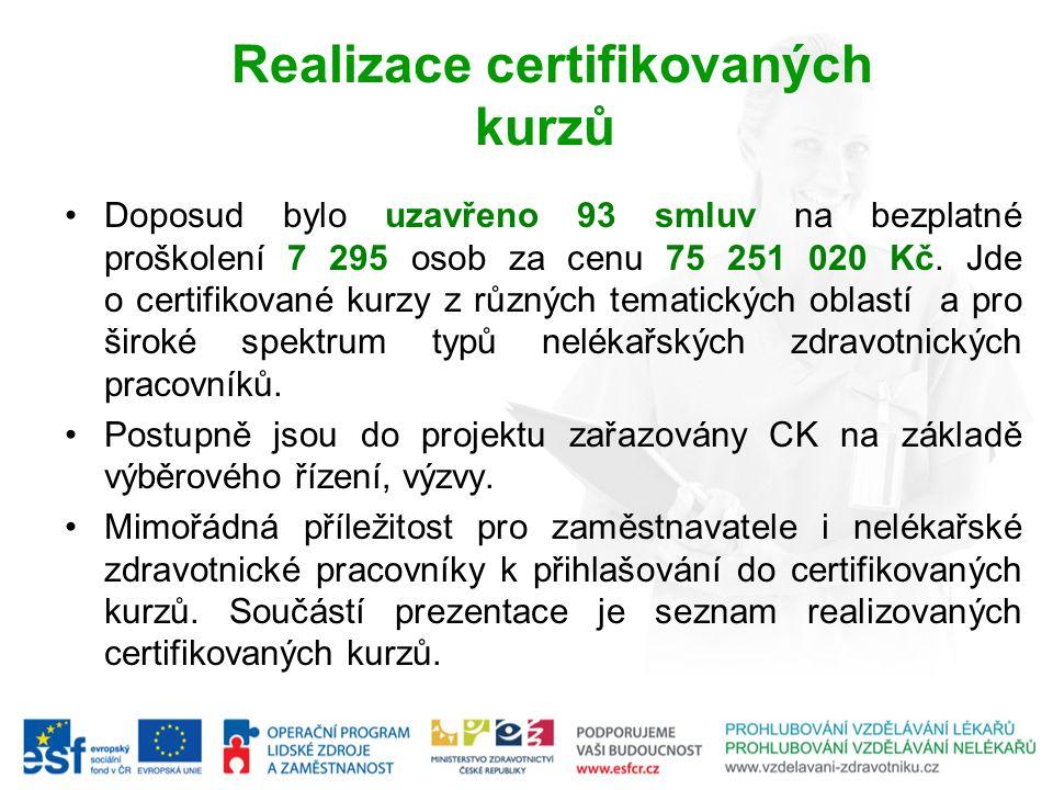 Realizace certifikovaných kurzů Doposud bylo uzavřeno 93 smluv na bezplatné proškolení 7 295 osob za cenu 75 251 020 Kč.