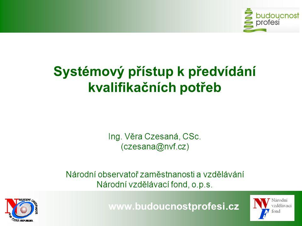 www.budoucnostprofesi.cz Systémový přístup k předvídání kvalifikačních potřeb Ing. Věra Czesaná, CSc. (czesana@nvf.cz) Národní observatoř zaměstnanost