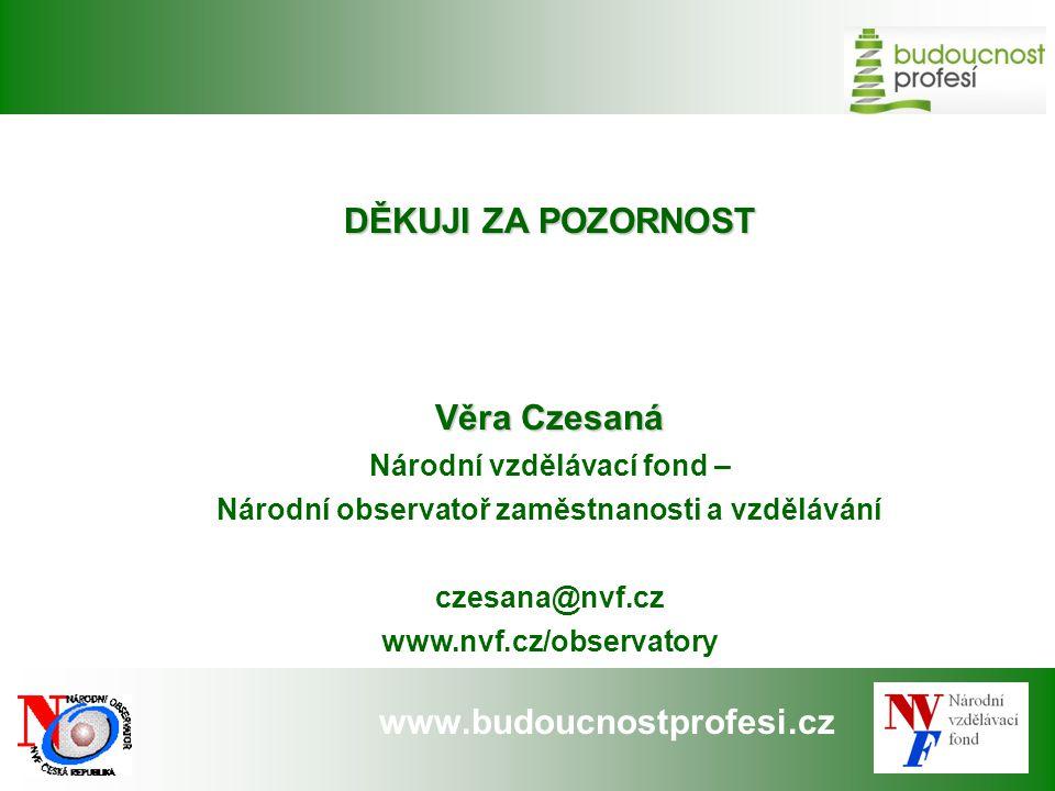 www.budoucnostprofesi.cz DĚKUJI ZA POZORNOST Věra Czesaná Národní vzdělávací fond – Národní observatoř zaměstnanosti a vzdělávání czesana@nvf.cz www.nvf.cz/observatory