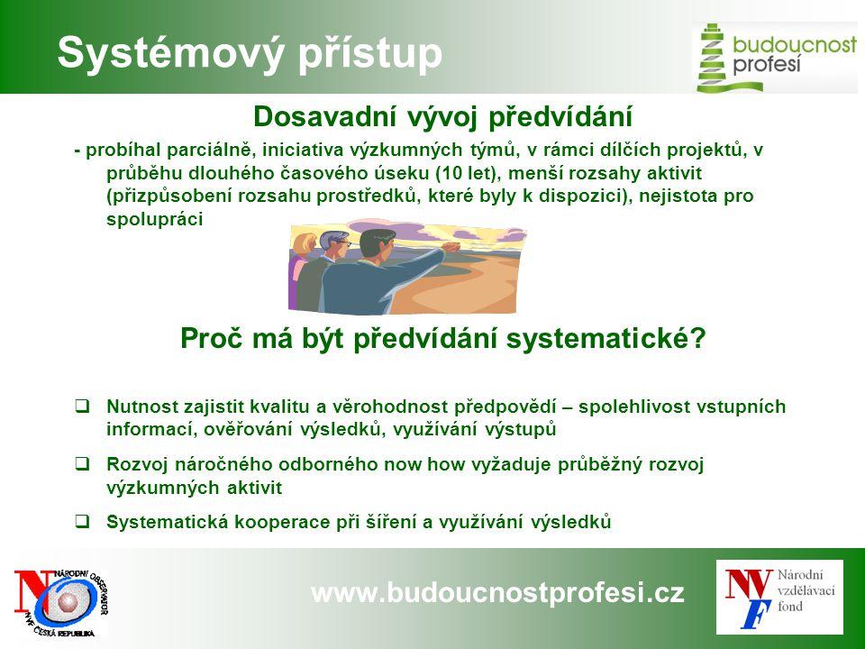 www.budoucnostprofesi.cz Dosavadní vývoj předvídání - probíhal parciálně, iniciativa výzkumných týmů, v rámci dílčích projektů, v průběhu dlouhého čas