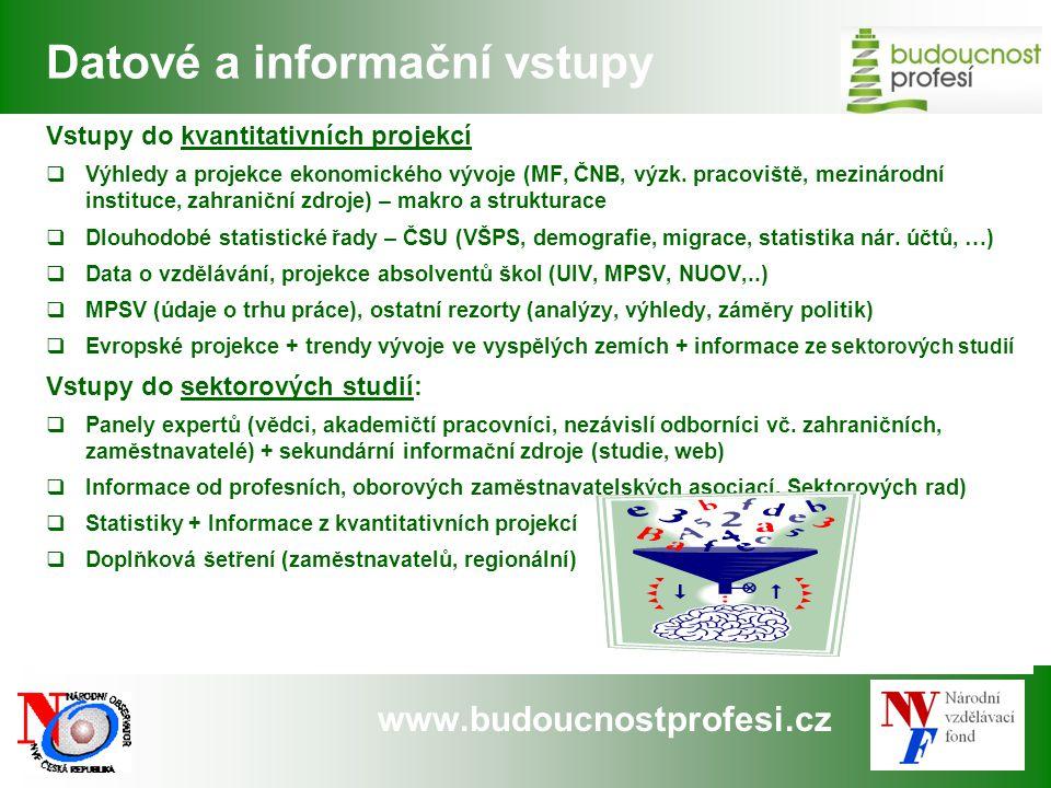 www.budoucnostprofesi.cz Vstupy do kvantitativních projekcí  Výhledy a projekce ekonomického vývoje (MF, ČNB, výzk. pracoviště, mezinárodní instituce