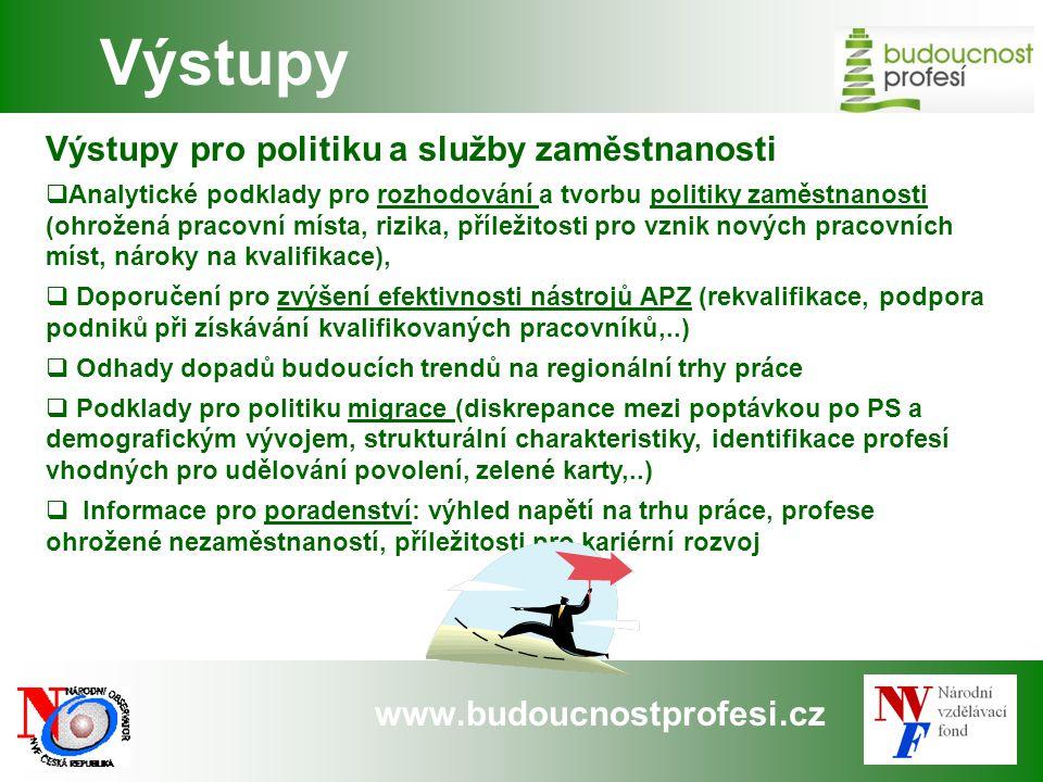 www.budoucnostprofesi.cz Výstupy pro politiku a služby zaměstnanosti  Analytické podklady pro rozhodování a tvorbu politiky zaměstnanosti (ohrožená p