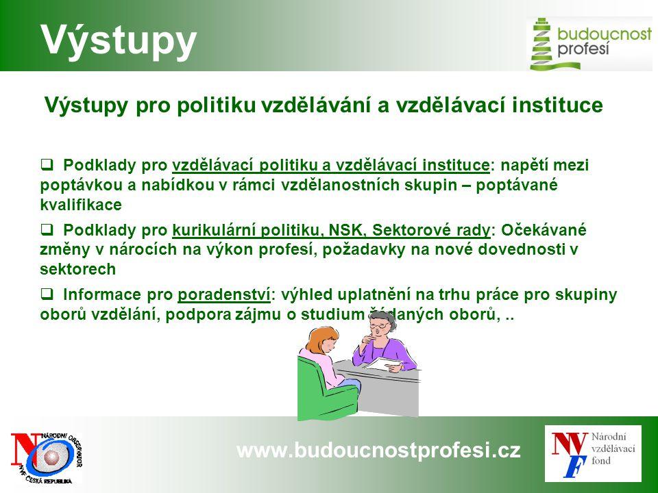 www.budoucnostprofesi.cz Výstupy pro politiku vzdělávání a vzdělávací instituce  Podklady pro vzdělávací politiku a vzdělávací instituce: napětí mezi