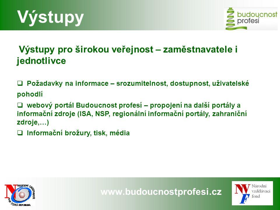 www.budoucnostprofesi.cz Výstupy pro širokou veřejnost – zaměstnavatele i jednotlivce  Požadavky na informace – srozumitelnost, dostupnost, uživatels