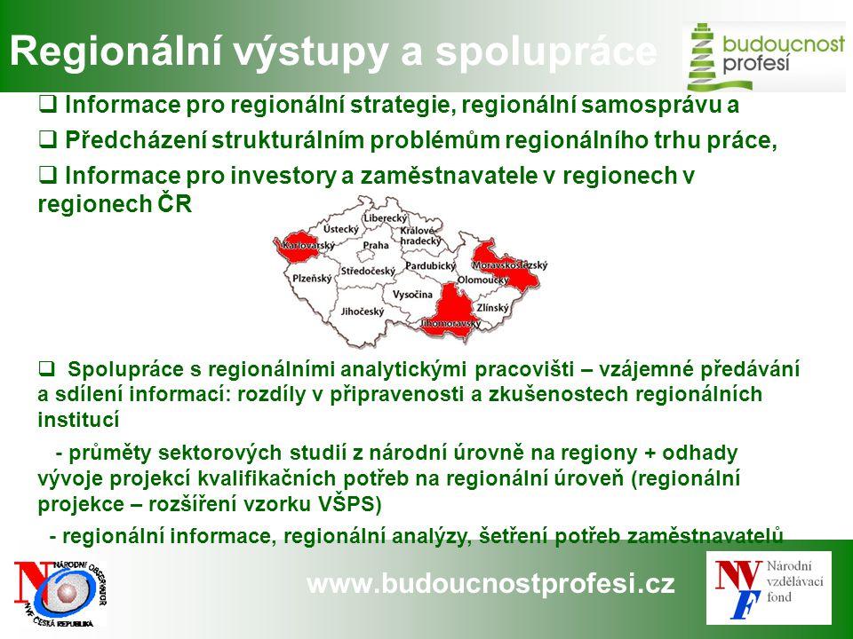 www.budoucnostprofesi.cz  Informace pro regionální strategie, regionální samosprávu a  Předcházení strukturálním problémům regionálního trhu práce,