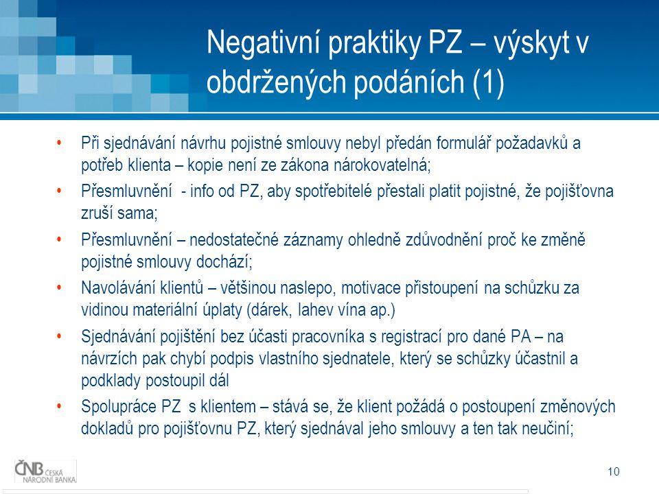 Negativní praktiky PZ – výskyt v obdržených podáních (1) Při sjednávání návrhu pojistné smlouvy nebyl předán formulář požadavků a potřeb klienta – kop