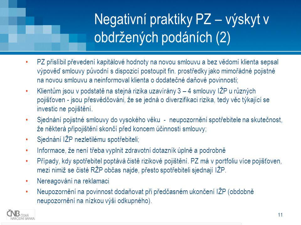 Negativní praktiky PZ – výskyt v obdržených podáních (2) PZ přislíbil převedení kapitálové hodnoty na novou smlouvu a bez vědomí klienta sepsal výpově