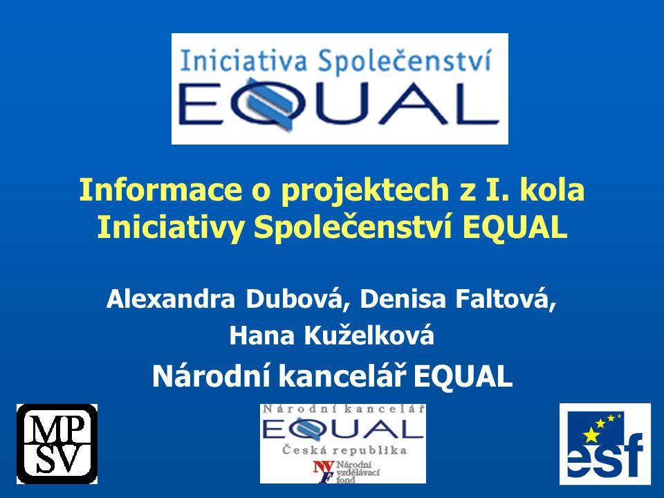 Iniciativa Společenství EQUAL12 Pilíř podnikání n projekt: CePo - Cesta k podnikání (2) - doporučení na získání nebo doplnění si nutné kvalifikace nebo jiných požadavků - informace o podnikatelských povinnostech a způsobech jejich plnění \ samoobslužný systém, který bude umožňovat ohodnocení individuálních předpokladů pro zahájení podnikatelské činnosti
