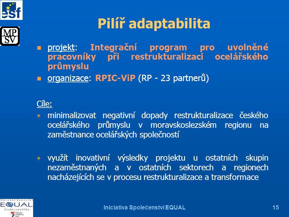 Iniciativa Společenství EQUAL15 n projekt: Integrační program pro uvolněné pracovníky při restrukturalizaci ocelářského průmyslu n organizace: RPIC-Vi