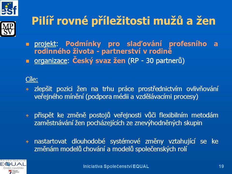 Iniciativa Společenství EQUAL19 Pilíř rovné příležitosti mužů a žen n projekt: Podmínky pro slaďování profesního a rodinného života - partnerství v ro