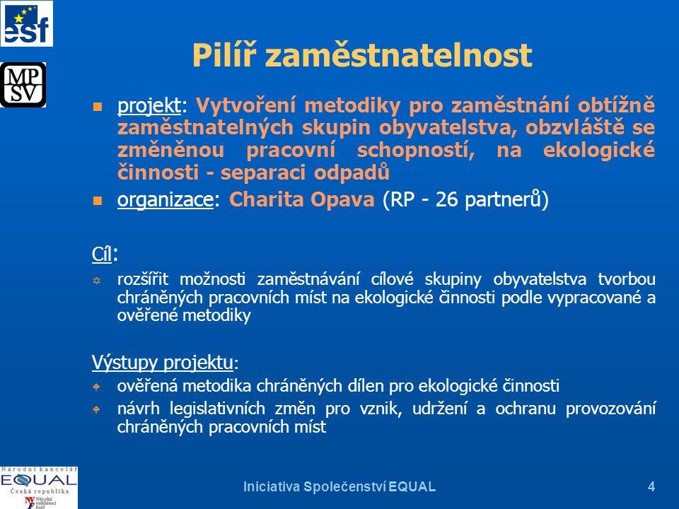 """Iniciativa Společenství EQUAL5 n projekt: Integrované poradenství pro znevýhodněné osoby na trhu práce v kontextu národní a evropské spolupráce n organizace: Pedagogická fakulta MU Brno (RP - 8 partnerů) Cíle : Y podpořit integraci postižených osob do pracovního trhu Y vytvořit efektivní monitorovací skupiny, které by byly schopné propojit poradenské instituce školského systému se zdravotními a sociálními službami Výstupy projektu : W rozšíření integrovaného systému poradenství W zdokonalený systém řízení přechodu ze školy na pracovní trh W srovnávací výzkum v ČR, Rakousku a Německu s tématem """"Integrace postižených osob do pracovního trhu Pilíř zaměstnatelnost"""