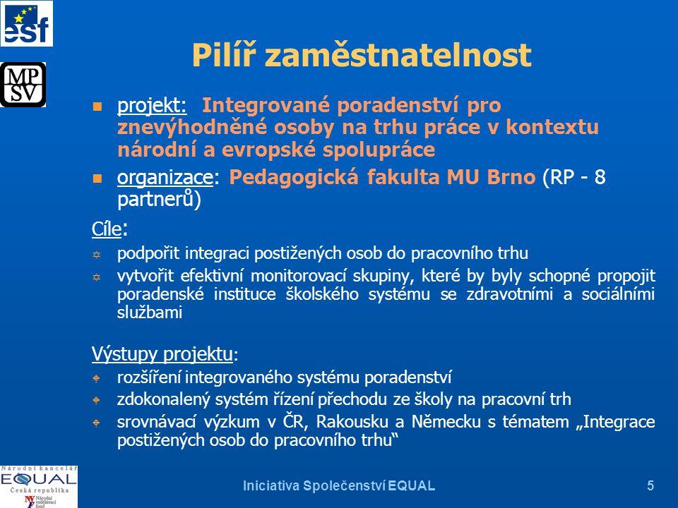 Iniciativa Společenství EQUAL16 n projekt: Integrační program pro uvolněné pracovníky při restrukturalizaci ocelářského průmyslu (2) Výstupy: \ zdokonalené a nové poradenské a informační služby \ nové školicí a konzultační středisko \ zdokonalená konzultační pracoviště pro práci s nadbytečnými zaměstnanci \ zdokonalené a nové metodiky podpůrných aktivit pro práci s cílovými skupinami \ zdokonalené a nové zaměstnanecké agentury \ nové materiály a nástroje pro konzultační aktivity s cílovými skupinami Pilíř adaptabilita