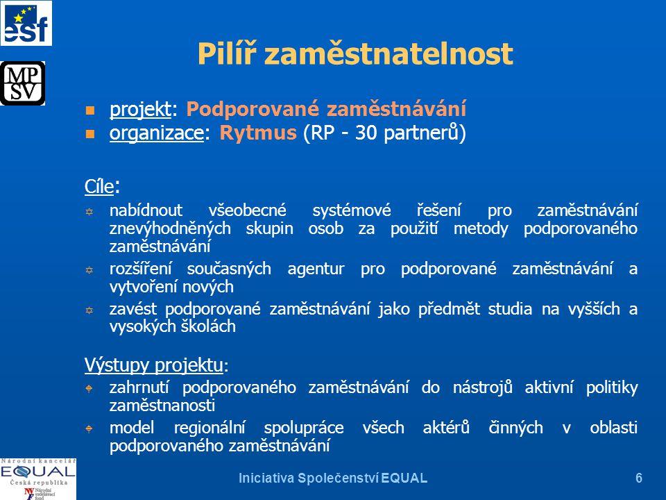 Iniciativa Společenství EQUAL6 n projekt: Podporované zaměstnávání n organizace: Rytmus (RP - 30 partnerů) Cíle : Y nabídnout všeobecné systémové řeše