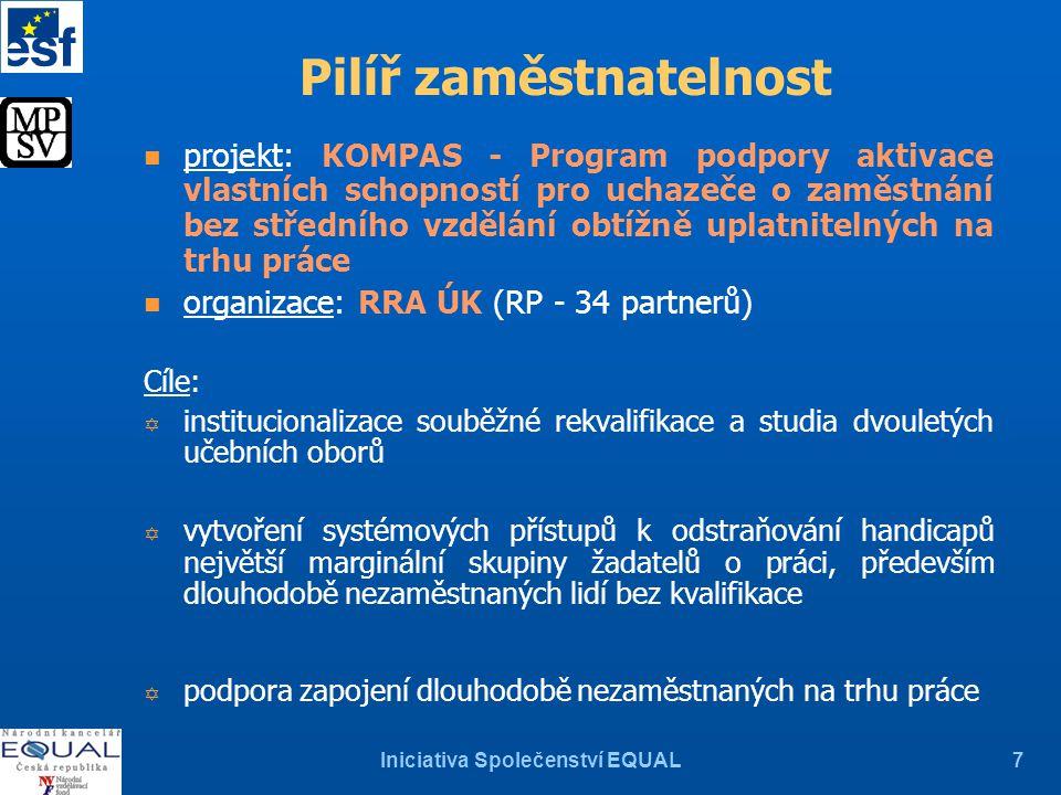Iniciativa Společenství EQUAL8 Pilíř zaměstnatelnost projekt: KOMPAS - Program podpory aktivace vlastních schopností pro uchazeče o zaměstnání bez středního vzdělání obtížně uplatnitelných na trhu práce (2) Výstupy projektu: W manuál pro souběžné vzdělávání ve dvouletých učebních oborech a rekvalifikace W příprava učebních textů pro cílovou skupinu W vyškolení učitelů a lektorů pro práci s cílovou skupinou W návrh organizačních a legislativních změn pro úřady práce a střední školy pro institucionalizaci souběhu rekvalifikace a středoškolského studia