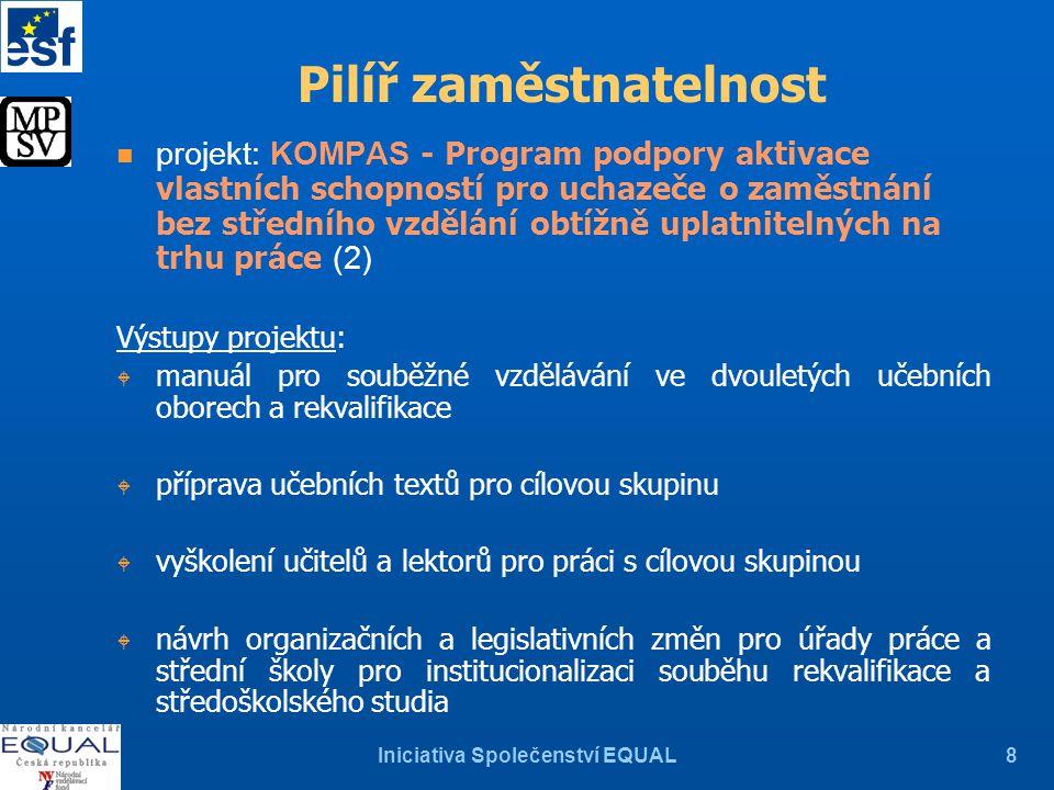 Iniciativa Společenství EQUAL19 Pilíř rovné příležitosti mužů a žen n projekt: Podmínky pro slaďování profesního a rodinného života - partnerství v rodině n organizace: Český svaz žen (RP - 30 partnerů) Cíle: W zlepšit pozici žen na trhu práce prostřednictvím ovlivňování veřejného mínění (podpora médii a vzdělávacími procesy) W přispět ke změně postojů veřejnosti vůči flexibilním metodám zaměstnávání žen pocházejících ze znevýhodněných skupin W nastartovat dlouhodobé systémové změny vztahující se ke změnám modelů chování a modelů společenských rolí