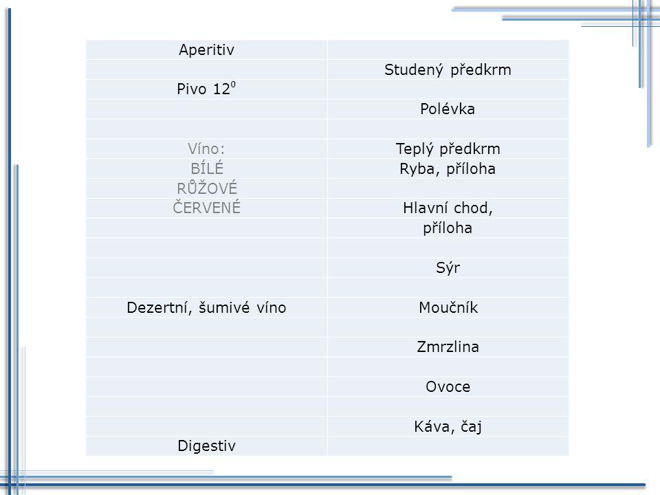 Aperitiv Studený předkrm Pivo 12⁰ Polévka Víno:Teplý předkrm BÍLÉRyba, příloha RŮŽOVÉ ČERVENÉHlavní chod, příloha Sýr Dezertní, šumivé vínoMoučník Zmr