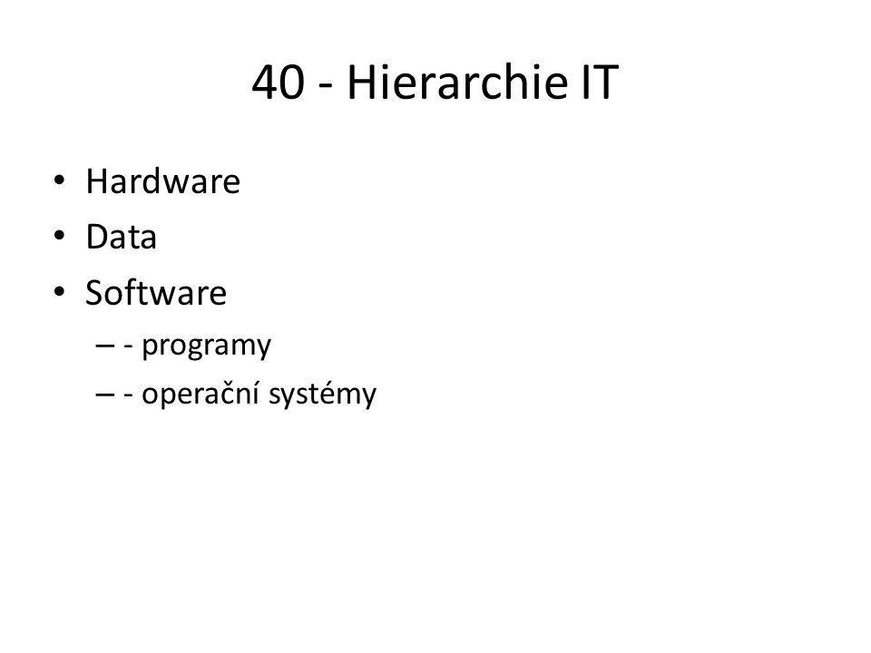 41 - Operační systém Program, jenž zabezpečuje komunikaci mezi uživatelem a jeho daty, včetně možnosti tato data ukládat (organizace disků - souborové systémy), zpracovávat (spouštět programy), zobrazovat, atd.