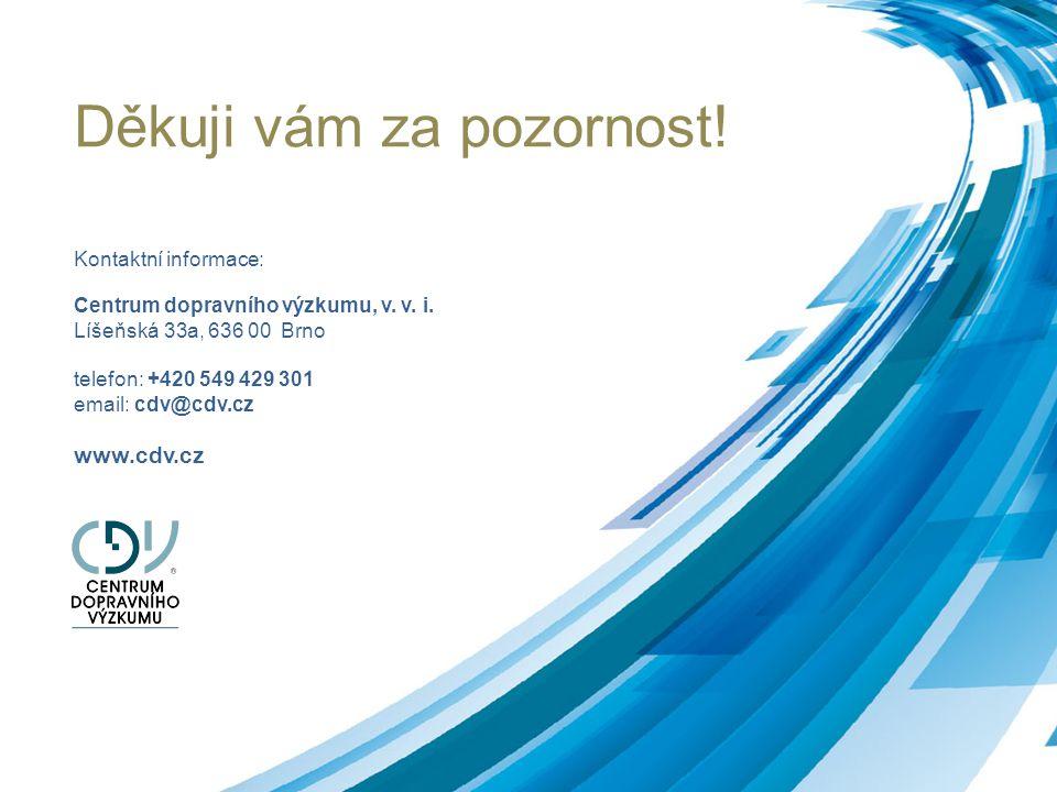 Děkuji vám za pozornost! Kontaktní informace: Centrum dopravního výzkumu, v. v. i. Líšeňská 33a, 636 00 Brno telefon: +420 549 429 301 email: cdv@cdv.