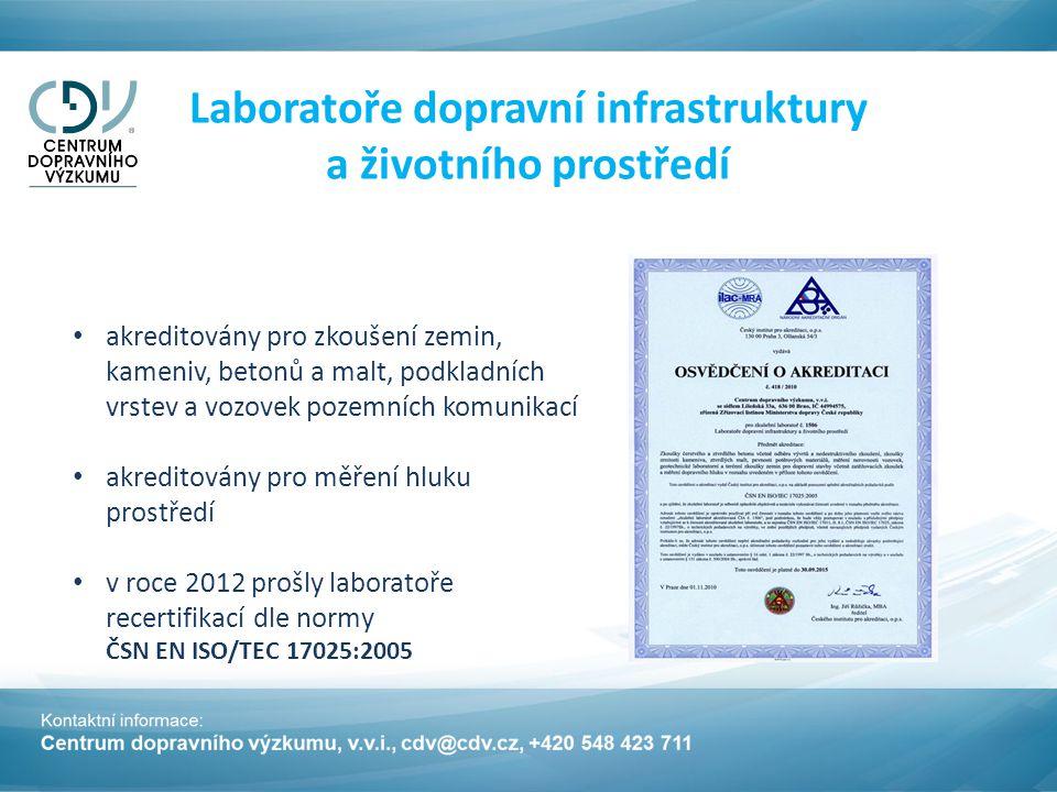 Kontaktní informace: Centrum dopravního výzkumu, v.v.i., cdv@cdv.cz, +420 548 423 711 Oblast dopravy a životního prostředí Vedoucí: RNDr.
