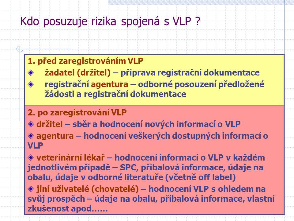 Kdo posuzuje rizika spojená s VLP ? 1. před zaregistrováním VLP žadatel (držitel) – příprava registrační dokumentace registrační agentura – odborné po