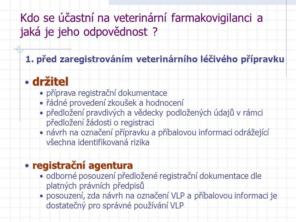 Kdo se účastní na veterinární farmakovigilanci a jaká je jeho odpovědnost ? 1. před zaregistrováním veterinárního léčivého přípravku držitel příprava