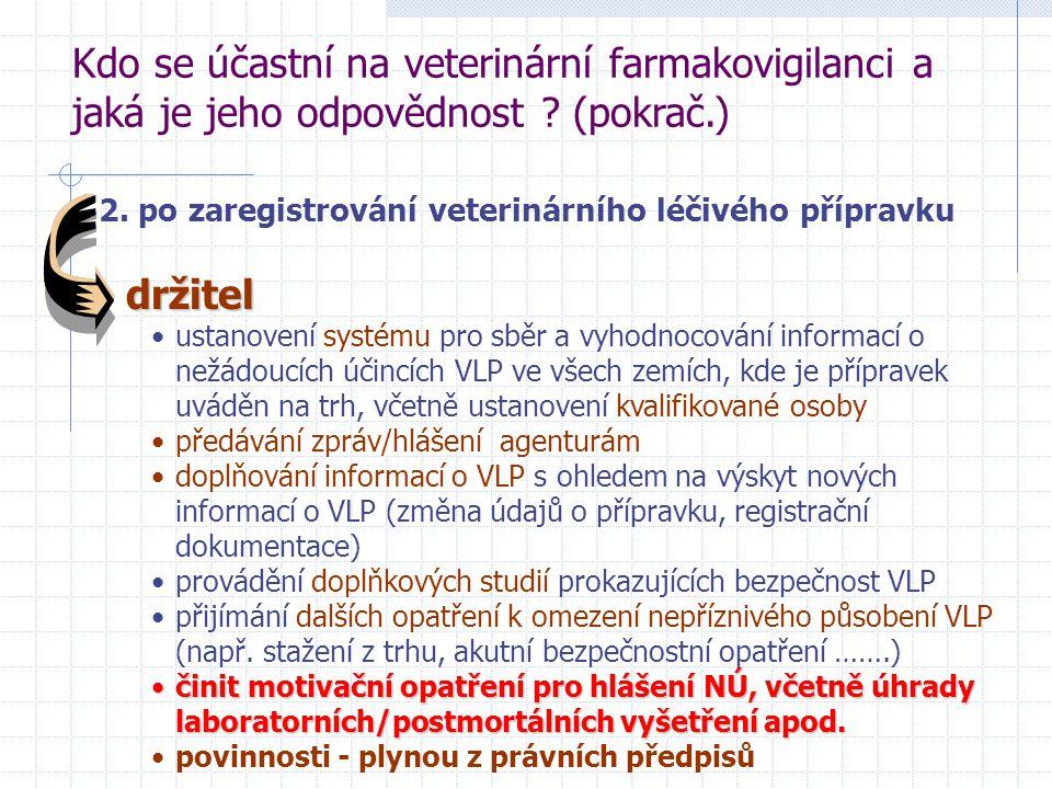 Kdo se účastní na veterinární farmakovigilanci a jaká je jeho odpovědnost ? (pokrač.) 2. po zaregistrování veterinárního léčivého přípravku držitel us